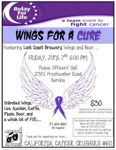 First Annual Wings for a Cure